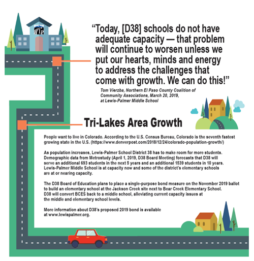 Tri-Lakes Area Growth
