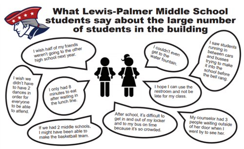 What LPMS students say about the school