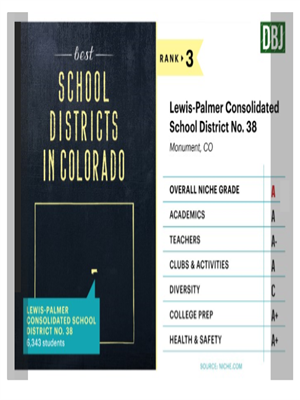LPSD ranked third best district in Colorado