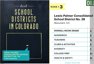 LPSD Ranked Third District