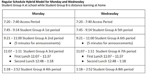 Mon and Wed Sched