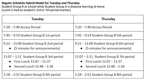 Tues and Thurs Sched